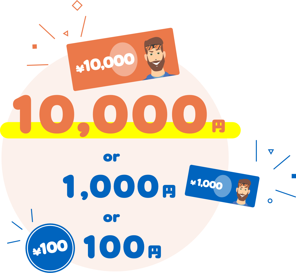 10,000円 or 1,000円 or 100円